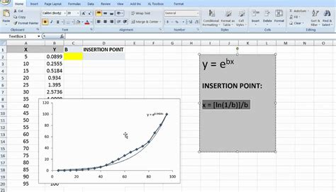 Fit an exponential regression and calculate the inflection