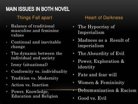 Representation of Africa in 'Heart of Darkness' & 'Things
